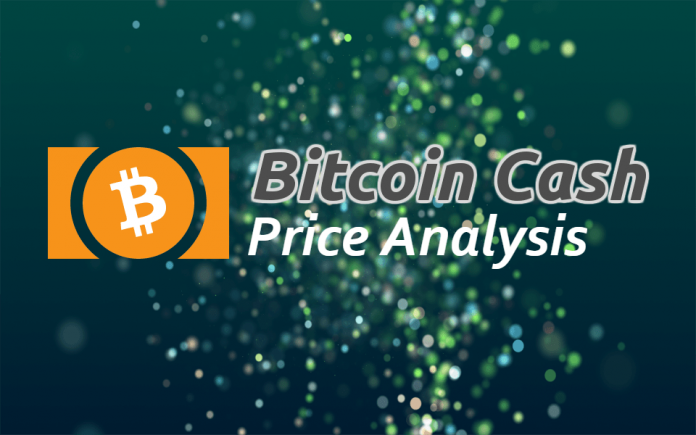 Bitcoin Cash Price Technical Analysis