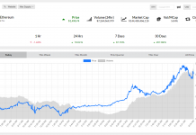 Forecast: Is Ethereum To Outperform Bitcoin In 2018?
